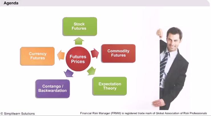 5 minutes trading strategies module