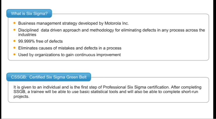 An Introduction to Six Sigma Green Belt - Industry Significance